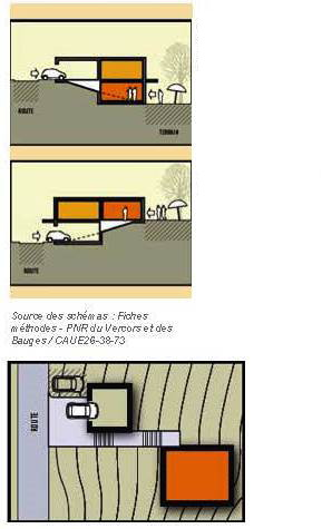 insertion urbaine et architecturale dagneux. Black Bedroom Furniture Sets. Home Design Ideas